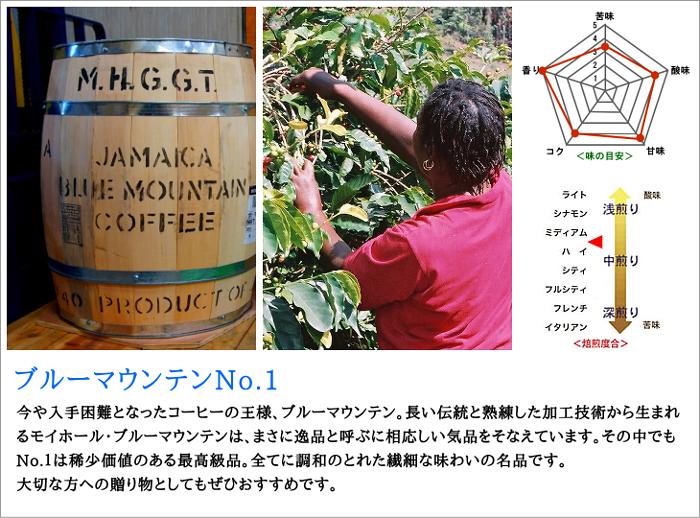 高級コーヒーの代名詞、ブルーマウンテンNo.1