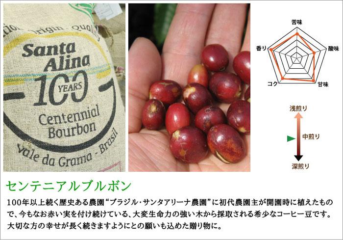 樹齢百年を超えるコーヒーの木から採取された希少コーヒー、センテニアルブルボン