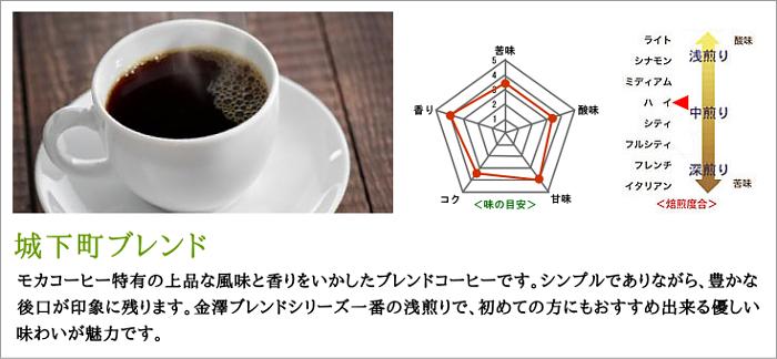 setinfo_jyoukamachi.jpg